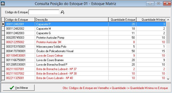 794d371a6c Os EPIs em vermelho indicam que a quantidade em estoque é menor que a  quantidade mínima desejada.